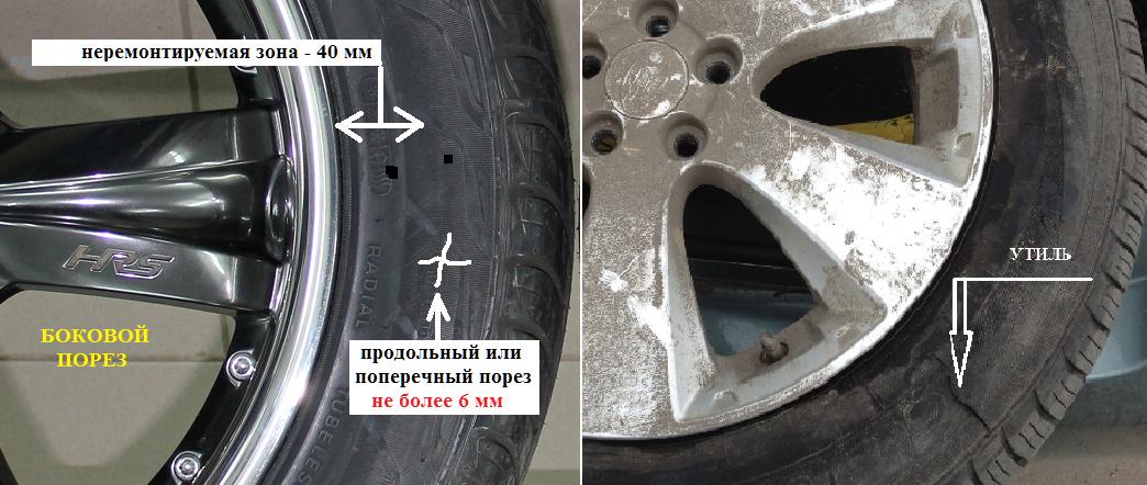 Как отремонтировать боковой порез шины видео - Mojito-s.ru